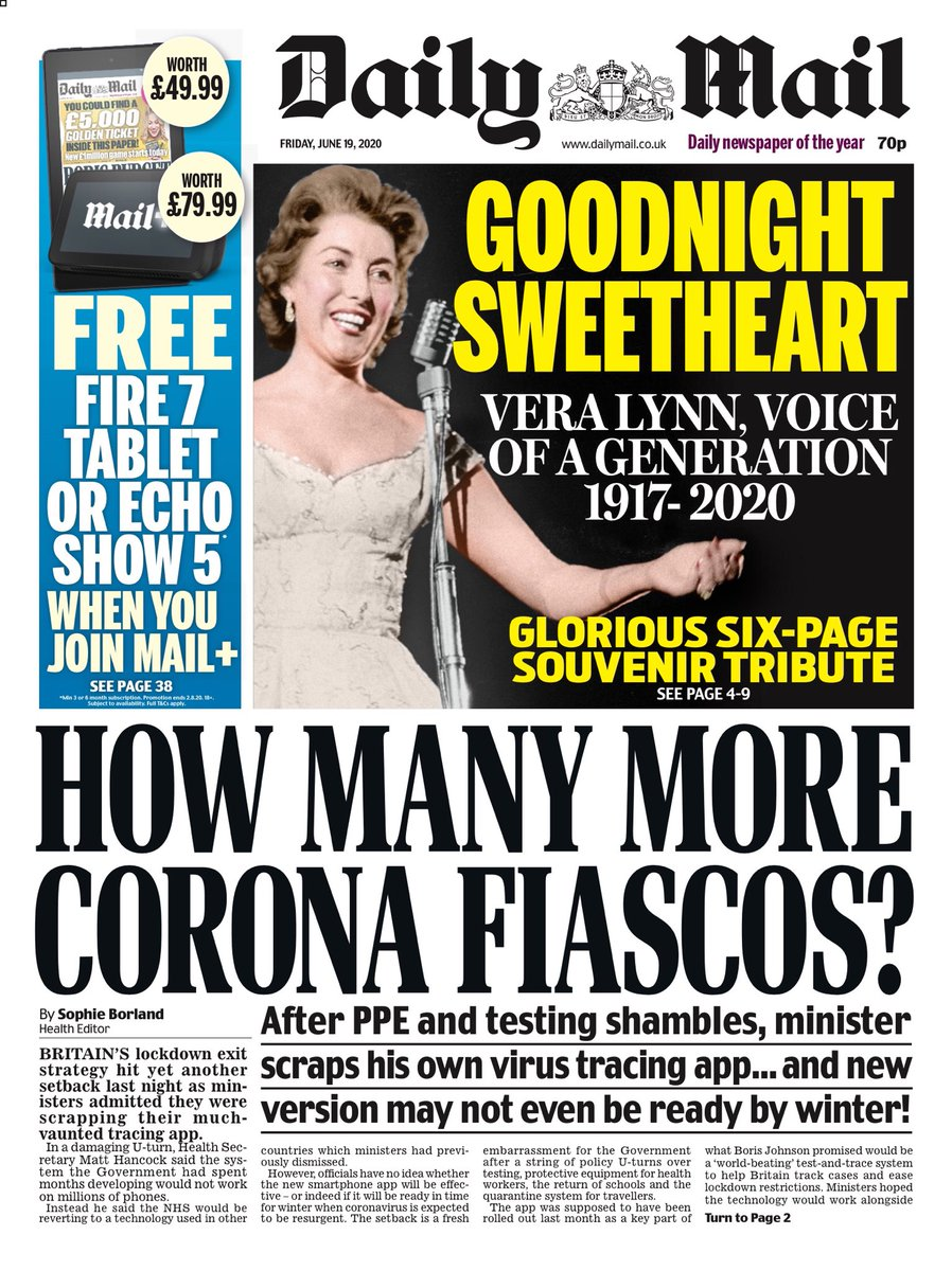 Newspaper Daily Mail (United Kingdom). Newspapers in